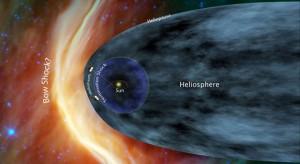 Interstellar Mission